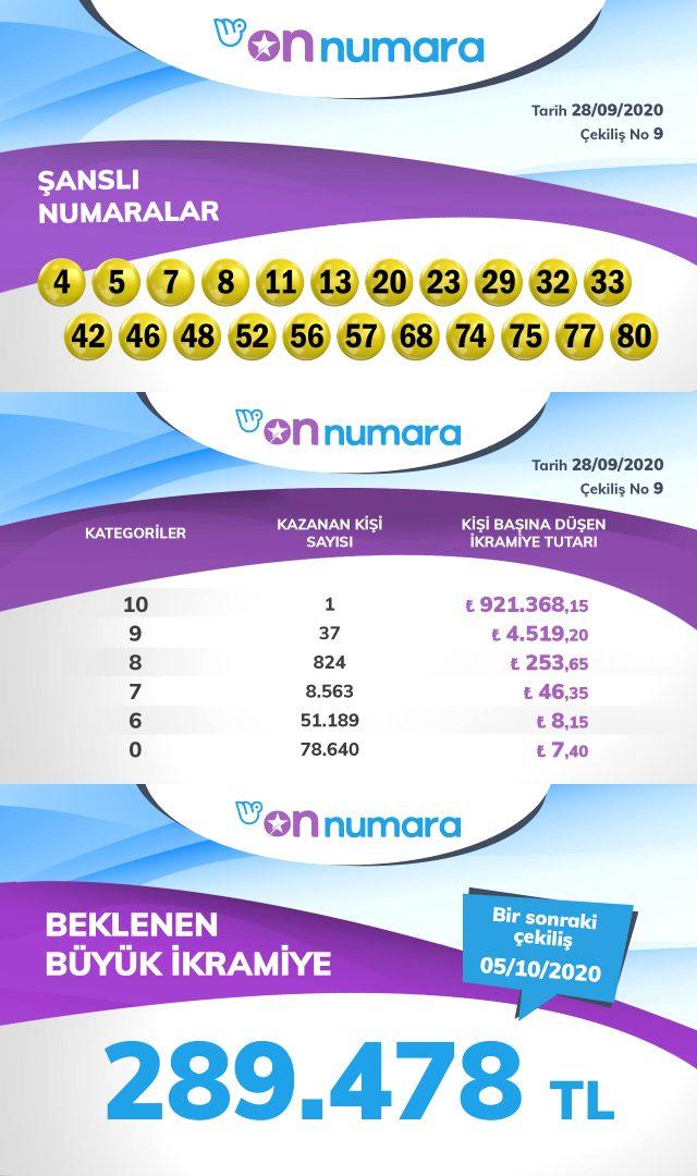 On Numara bilet sorgulama! On Numara çekiliş sonuçları: 28 Eylül Milli Piyango Online On Numara sonuçları açıklandı!