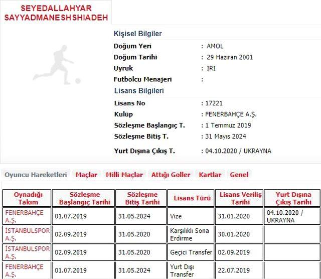 Fenerbahçe Allahyar'ı Zorya Luhansk'a kiraladı
