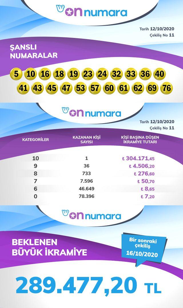 On Numara bilet sorgulama! On Numara çekiliş sonuçları: 12 Ekim Milli Piyango Online On Numara sonuçları açıklandı!