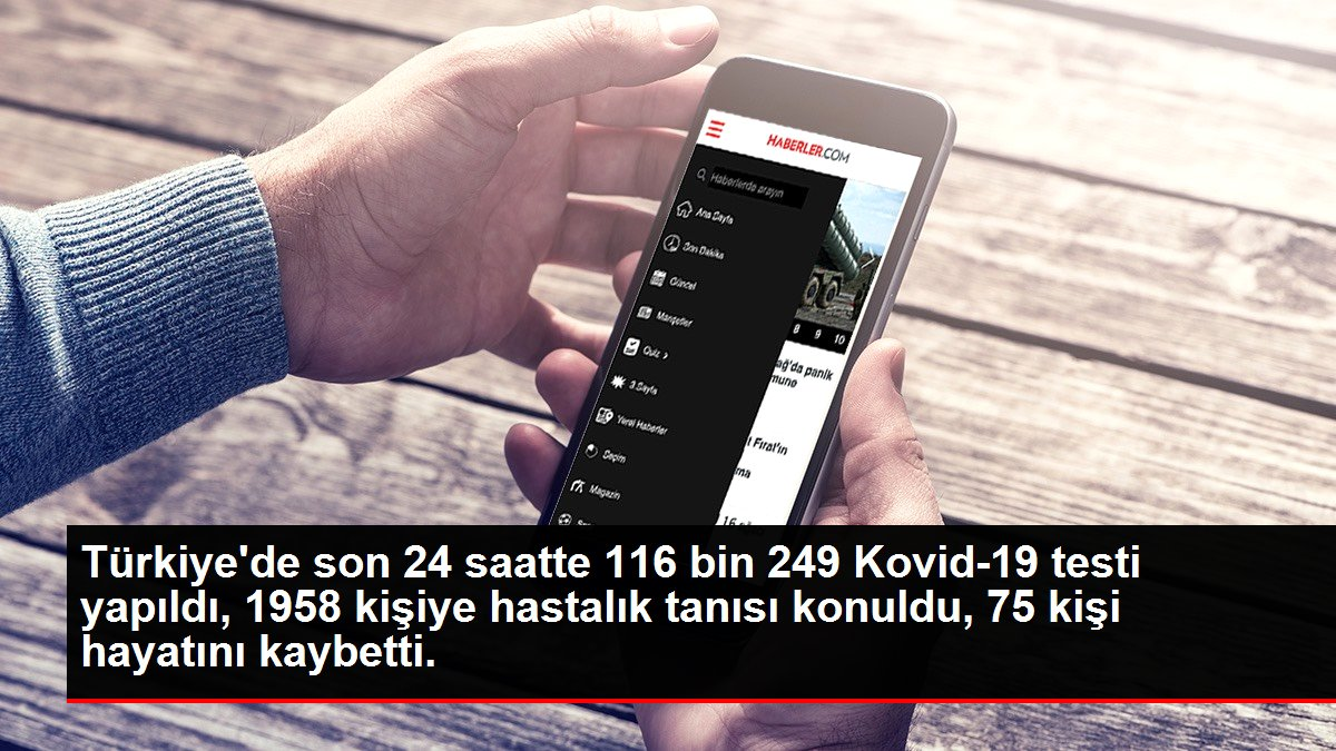 Son dakika haberleri | Türkiye'de son 24 saatte 116 bin 249 Kovid-19 testi yapıldı, 1958 kişiye hastalık tanısı konuldu, 75 kişi hayatını kaybetti.