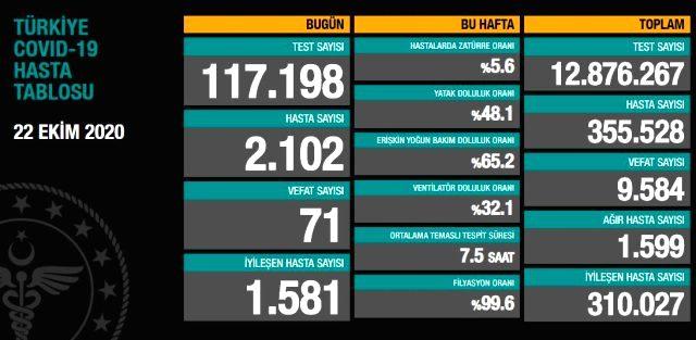 Artan vakalar sonrası İstanbul'a yeni tedbir mi geliyor? Bakan Koca, işareti verdi
