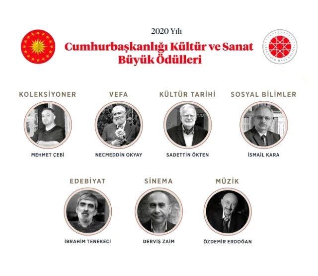 2020 Yılı Cumhurbaşkanlığı Kültür ve Sanat Büyük Ödülleri kazananları kimler?