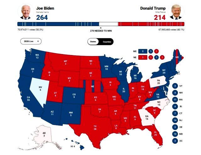 ABD başkanlık seçiminde önde olan Biden: Kazanan biz olacağız, gereken sayıya ulaşacağız
