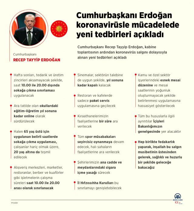 Son Dakika: Cumhurbaşkanı Erdoğan yeni tedbirleri madde madde sıraladı! Sokağa çıkma kısıtlaması geri döndü