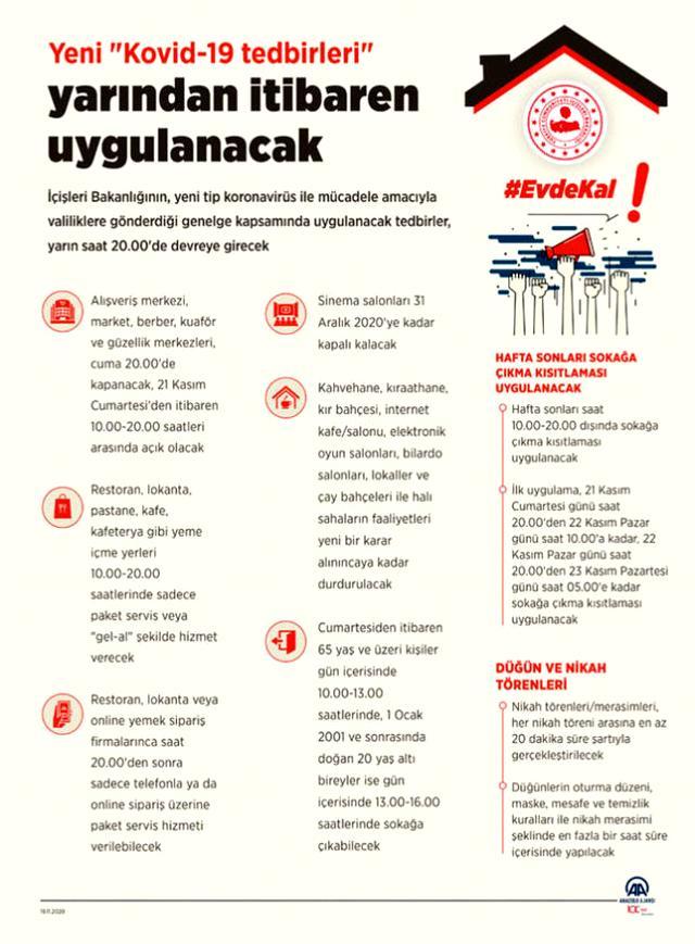 Tüm Türkiye'de yarın sabah 10:00'a kadar uygulanacak sokağa çıkma kısıtlaması başladı