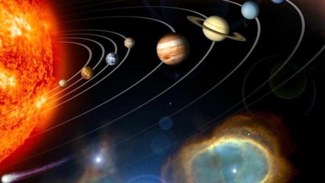 Gezegen isimleri nelerdir? Gezegenlerin özellikleri nelerdir?
