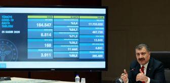 Menenjit: Vaka sayısı: Türkiye'de temmuz ayından beri ilk defa koronavirüs vaka sayısı açıklandı