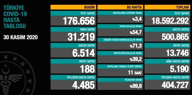 Prof. Dr. Mehmet Ceyhan: Türkiye'de bir kaç milyon virüslü insan var, aramızda dolaşıyorlar