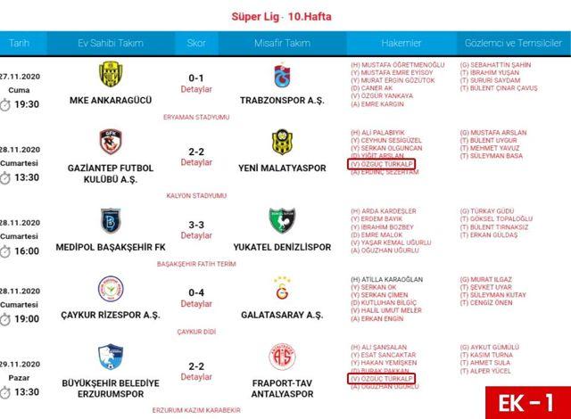 Antalyaspor'dan hakem hatalarına sert tepki