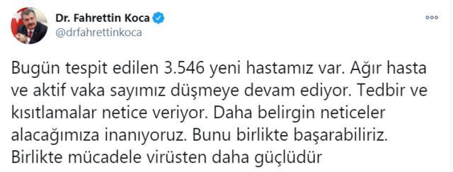 Son Dakika: Türkiye'de 20 Aralık günü koronavirüs nedeniyle 246 kişi vefat etti, 20 bin 316 yeni vaka tespit edildi