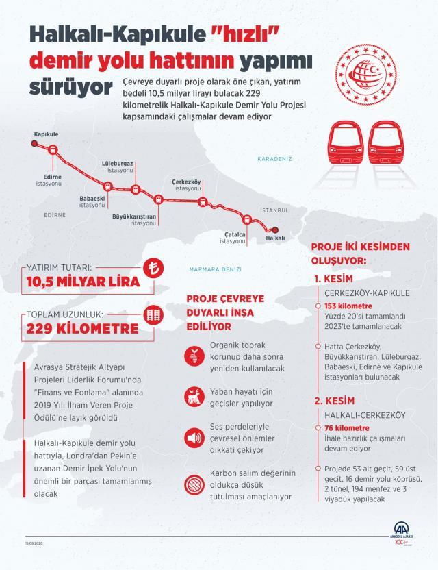 Halkalı-Kapıkule Hızlı Tren durak isimleri: Halkalı Kapıkule durakları, saatleri | Trakya Edirne Hızlı Tren Hattı Güzergahı!