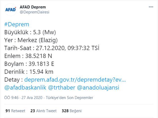 Son Dakika! Elazığ'da 5,3 büyüklüğünde deprem