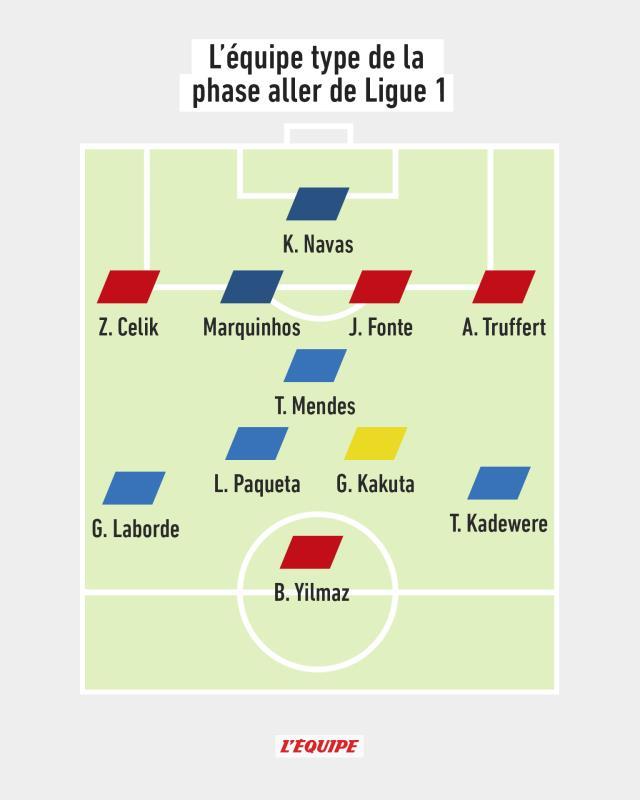 Burak Yılmaz ve Zeki Çelik, Ligue 1'de ilk yarının en iyi 11'ine seçildi