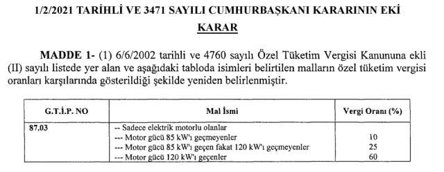elektrikli araclarda otv oranlari artirildi 13902597 4900 m