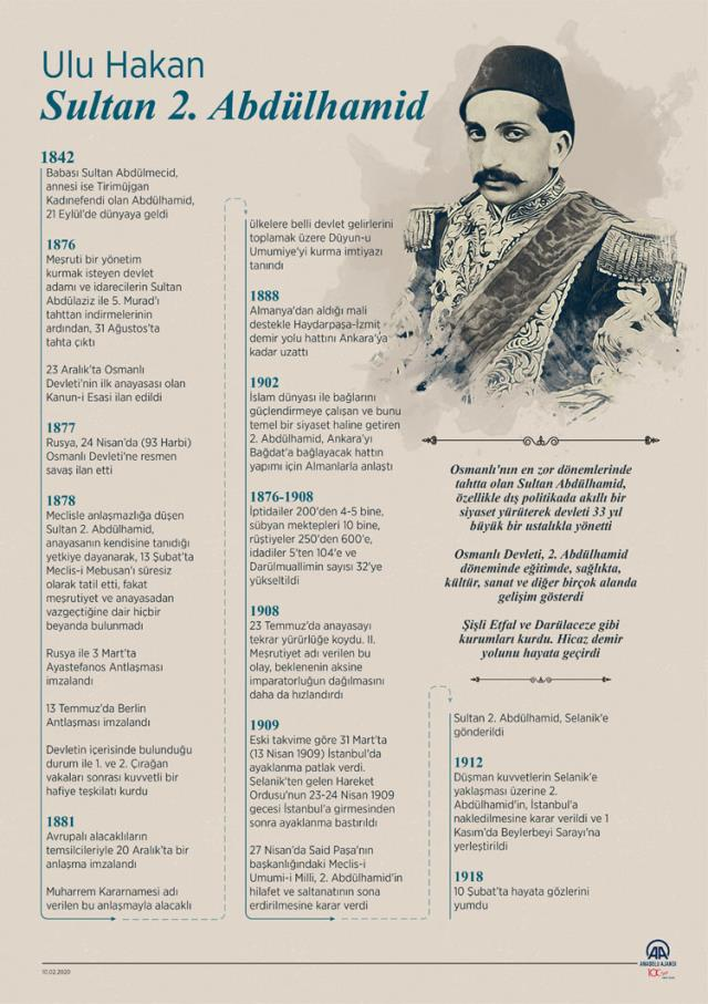 II. Abdülhamid ne zaman öldü? Ulu Hakan II. Abdülhamid kimdir?