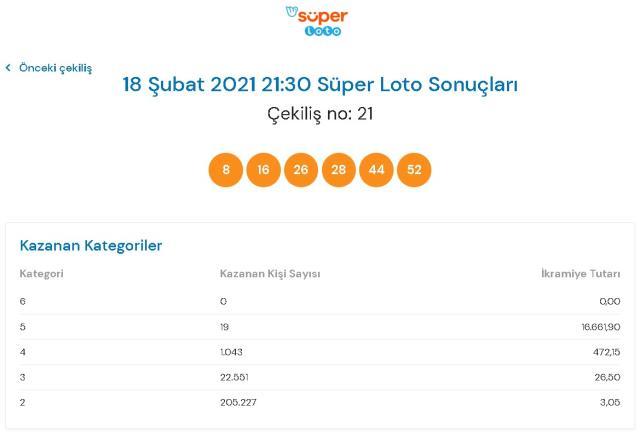 Süper Loto sonuçları açıklandı mı? 18 Şubat Perşembe Süper Loto sonuçlarına nereden bakılır? Süper Loto çekiliş sorgulama ekranı!