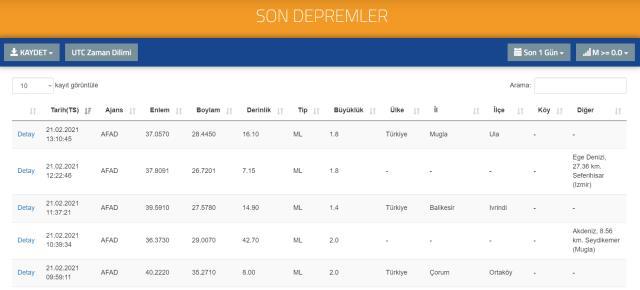 Son Depremler! Bugün İstanbul'da deprem mi oldu? 21 Şubat AFAD ve Kandilli deprem listesi! Bugün İzmir'de deprem oldu mu?