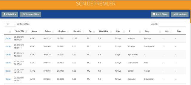 Son Depremler! Bugün İstanbul'da deprem mi oldu? 23 Şubat AFAD ve Kandilli deprem listesi! Bugün İzmir'de deprem oldu mu?