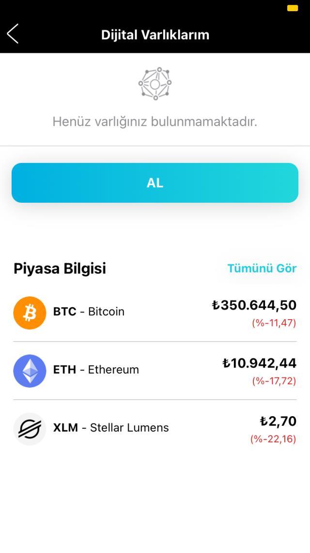 Turkcell Paycell kripto para nasıl alınır? Paycell'de hangi coinler var? Bitcoin, Ethereum nasıl alınır? Paycell nedir?