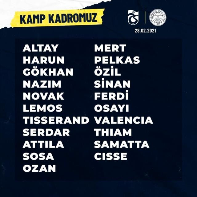 The camp squad of the Trabzonspor match in Fenerbahçe has been announced!  Caner Erkin removed from the squad