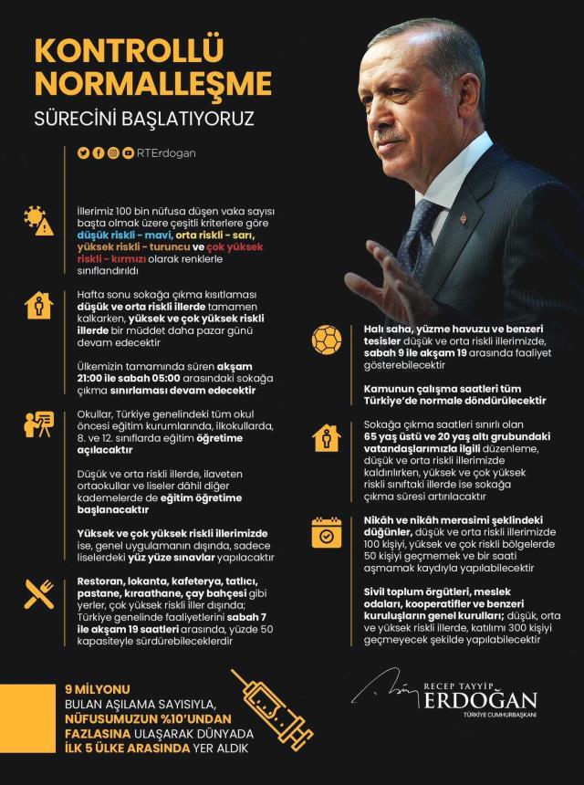 Orta Riskli iller grubunda olan şehirler hangileri? Kırmızı, turuncu, sarı, mavi renkler hangi anlama geliyor? İstanbul hangi risk grubundadır?