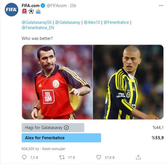 FIFA's 'Hagi or Alex?'  Brazilian football player completed his vote ahead