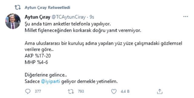 AK Parti ve MHP'nin anket rakamlarını veren İYİ Partili vekilden iddialı çıkış: Geliyoruz