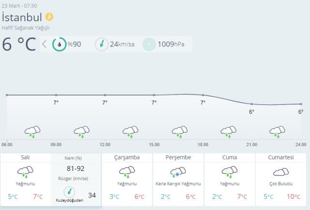 Kuvvetli sağanak yapış geliyor! Meteoroloji'den 35 il için turuncu, 31 il için sarı kodlu uyarı