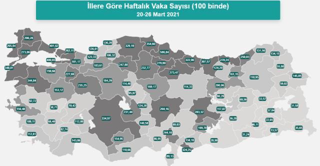 Son Dakika: İllere göre haftalık vaka sayısı haritası güncellendi! İstanbul'da korkutan artış