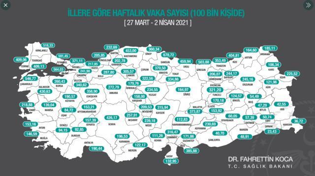 İl il koronavirüs vaka sayıları kaçtır? 27 Mart- 2 Nisan İl il koronavirüs risk haritası ve vaka sayıları açıklandı mı?