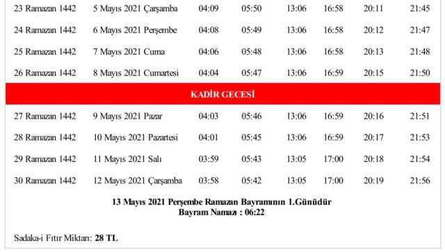 2021 İstanbul İmsakiyesi: İstanbul'da sahur ne zaman, saat kaçta? Ramazan ayı 2021 İstanbul İmsakiye!