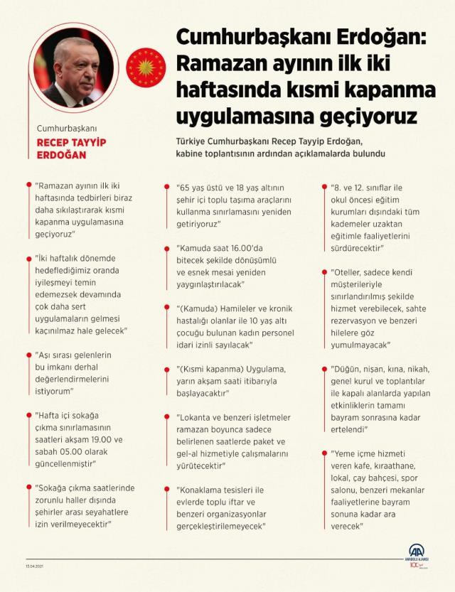 Son Dakika! Cumhurbaşkanı Erdoğan: Ramazan ayının ilk iki haftasında kısmi kapanmaya geçilecek