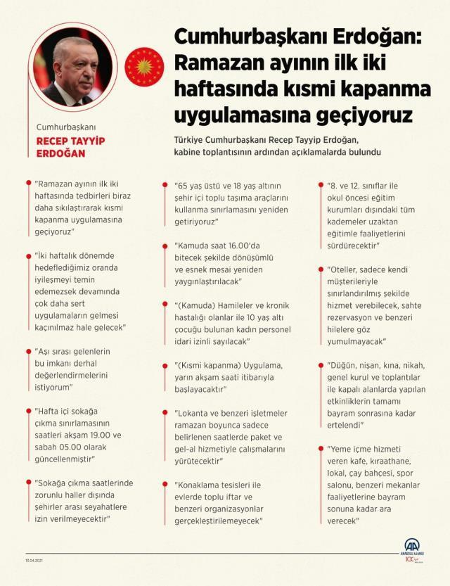 Yeni tedbirler nelerdir? Yeni yasaklar nelerdir? 13 Nisan Kabine toplantısı alınan tüm kararlar nelerdir?