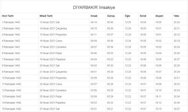 Diyarbakır İftar ve Sahur vakti! 2021 Diyarbakır imsakiye! 14-15 Nisan Diyarbakır iftar ve sahur ne zaman, saat kaçta?