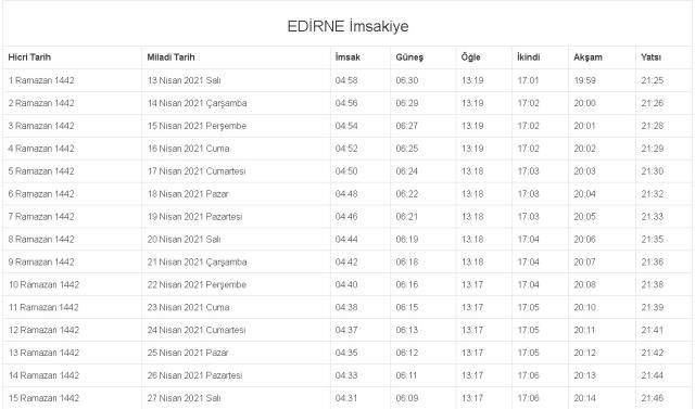 Edirne İftar ve Sahur vakti saat kaçta? 17-18 Nisan Cumartesi-Pazar Edirne iftar ve sahur ne zaman, saat kaçta? 2021 Edirne imsakiye!