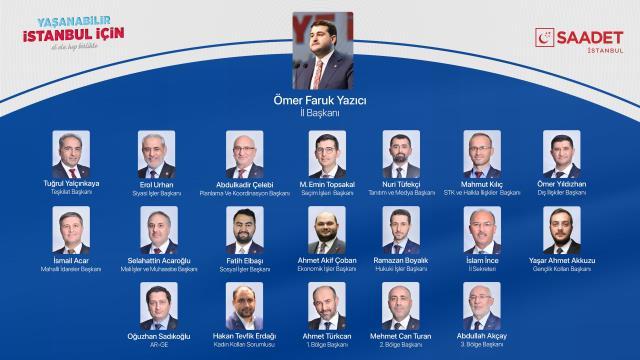 Saadet Partisi İstanbul Kadın Kolları Sorumlusu görevine bir erkek atandı! Sosyal medya karıştı