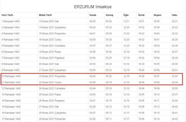 Erzurum İftar ve Sahur vakti! 22-23 Nisan (Perşembe-Cuma) Erzurum iftar ve sahur ne zaman, saat kaçta? 2021 Erzurum imsakiye!