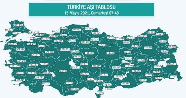 Hangi ilde ne kadar aşı yapıldı? İstanbul, Ankara, İzmir, Bursa, Adana, Samsun aşı sayıları ve aşı haritası! 15 Mayıs günlük aşı ve doz sayıları!