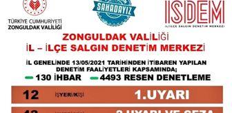 Zonguldak Valiliği: Zonguldak Valiliği'nden tematik denetleme