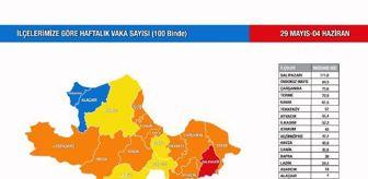 Hastaneler: Samsun'da mavi ilçe sayısı 2 oldu