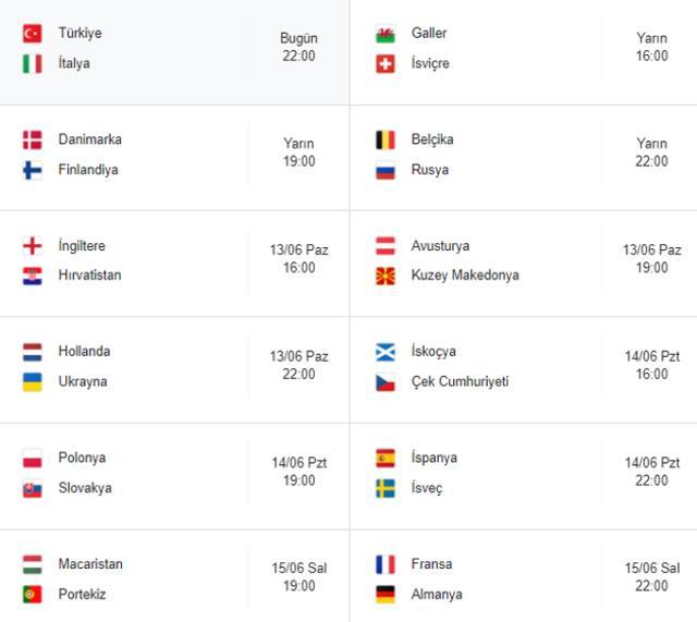 UEFA Euro 2020 ne zaman, nerede? UEFA Euro 2020 hangi takımlar yer alacak? İlk maçlar ve saatleri!