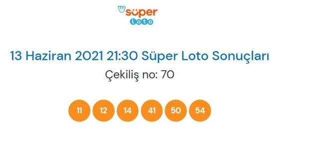 Süper Loto sonuçları açıklandı! 13 Haziran Pazar Süper Loto sonuçlarına nereden bakılır? Süper Loto çekiliş sorgulama ekranı!