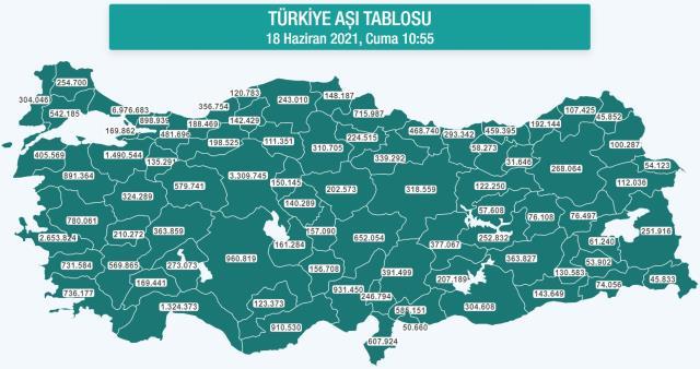 Türkiye'de aşı olan ve olmayan kişi sayısı kaçtır? Korona 2021 Ülkemizde toplam kaç kişi aşı olmadı, kaç kişi aşı oldu?