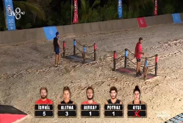 Survivor sembol oyunu finalini kim kazandı? 19 Haziran Cumartesi Survivor doğrudan finale kim gidecek?