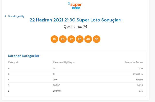 Süper Loto sonuçları açıklandı mı? 22 Haziran Salı Süper Loto sonuçlarına nereden bakılır? Süper Loto çekiliş sorgulama ekranı!