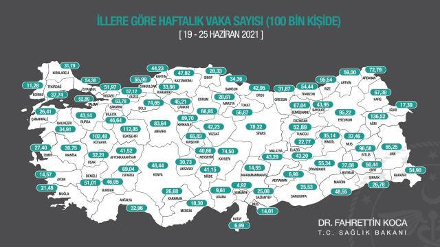 Son Dakika: Bakan Koca, illere göre haftalık 100 bin kişide görülen vaka sayısını açıkladı