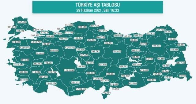 Hangi ilde ne kadar aşı yapıldı? İstanbul, Ankara, İzmir, Bursa, Adana, Samsun aşı sayıları ve aşı haritası! 29 Haziran günlük aşı ve doz sayıları!