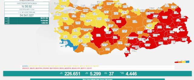 Son Dakika: Türkiye'de 6 Temmuz günü koronavirüs nedeniyle 37 kişi vefat etti, 5 bin 299 yeni vaka tespit edildi