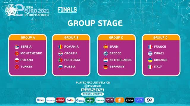 Türkiye'nin de yer aldığı eEURO 2021 finalleri yarın başlıyor