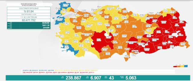 Son Dakika: Türkiye'de 14 Temmuz günü koronavirüs nedeniyle 43 kişi vefat etti, 6 bin 907 yeni vaka tespit edildi